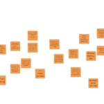 User story road mapping example