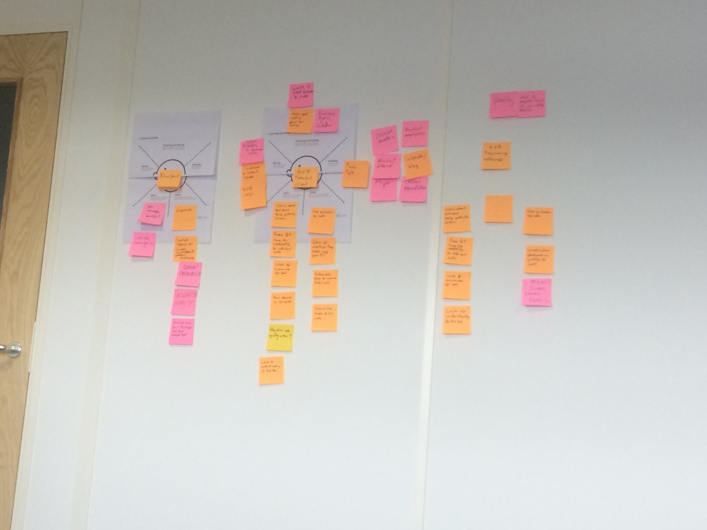 Agile Post-It notes